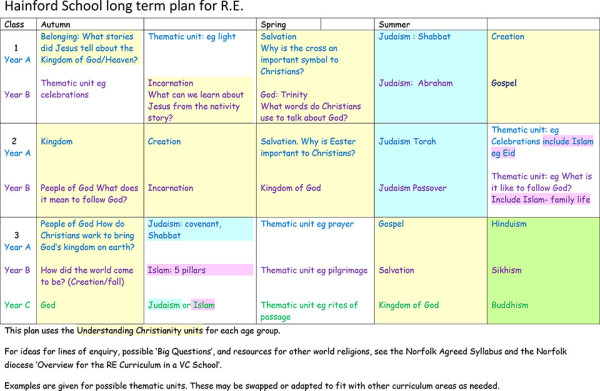 RE whole school plan as at March 2018 v2